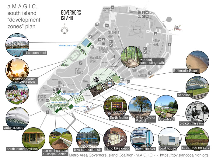 """a M.A.G.I.C. plan for the Governors Island """"development zones"""""""